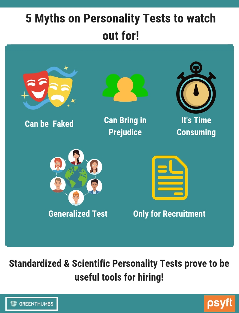 5 Myths On Personality Tests That Organisations Should Watch Out For!