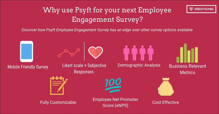 Why Use Psyft For Your Next Employee Engagement Survey?
