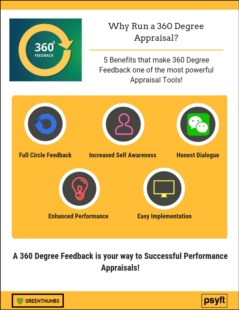 Why run a 360 Degree Appraisal?