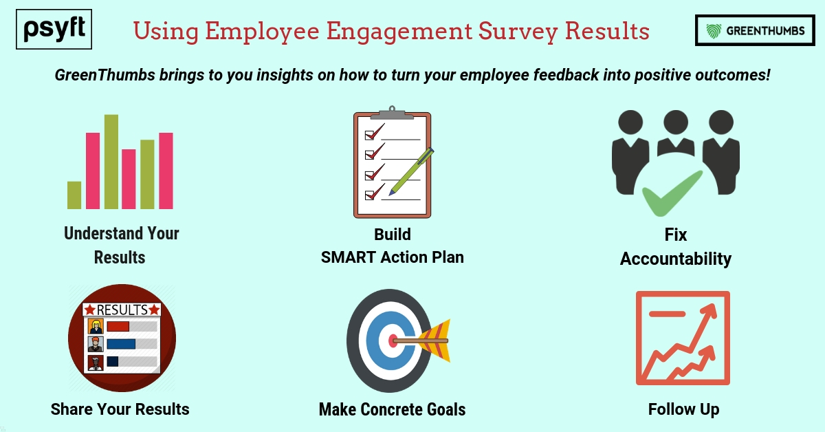 Just Completed An Employee Engagement Survey? Now What To Do With The Results?