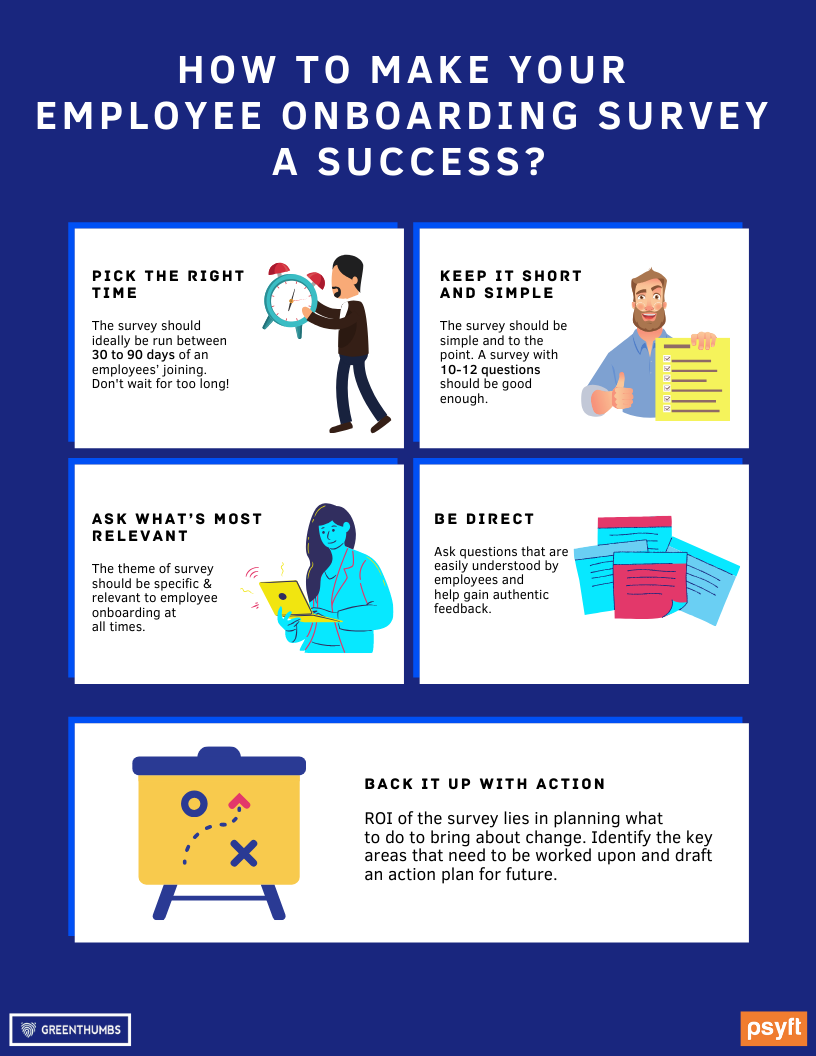 Best Practices to make your Employee Onboarding Survey a Success